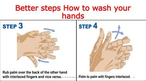 Teaching Hand Hygiene By Drtvrao Md