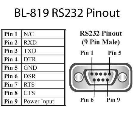 Bluetooth Serial Adapter Port Male
