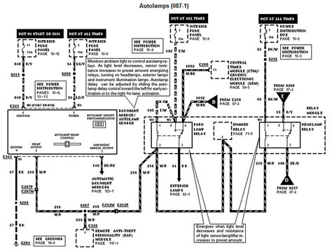 96 ford aerostar wiring diagram wiring diagram and