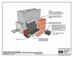 01 410 0202  End Dam Diagram