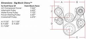 Billet Specialties Tru Trac Chevy Serpentine Pulley Kit