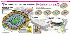 Here S Who We Think Could Sell Out T Mobile Arena Las