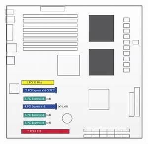 Kona Pc System Configuration - Kona - Edit - Products