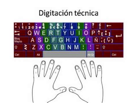 teclado 1 digitacion tecnica wmv youtube