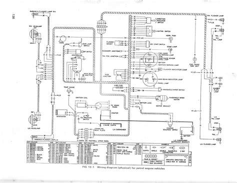 bedford ca wiring diagram petrol bedford ca wiring