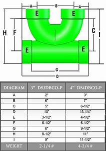 Double Barrel Cleanout Sizing And Diagram