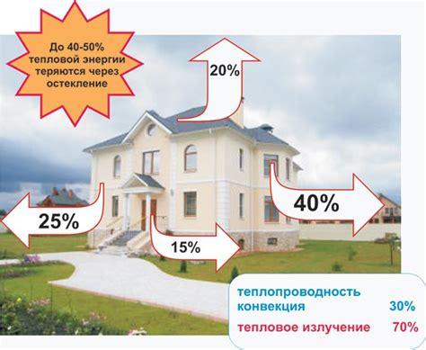 ООО Энергосберегающие Технологии 28 организаций СанктПетербург Москва Уфа и другие города на