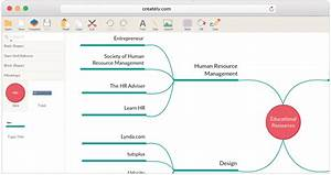 Mind Map Maker To Create Mind Maps Online