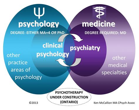 Social Sciences  Psychologyisgrowth. Suicidal Thoughts Signs. Flu Signs. Loss Signs. Pub Scottish Signs Of Stroke. Ks3 Signs Of Stroke. Schizoaffective Disorder Signs Of Stroke. One Handed Signs Of Stroke. Budweiser Signs