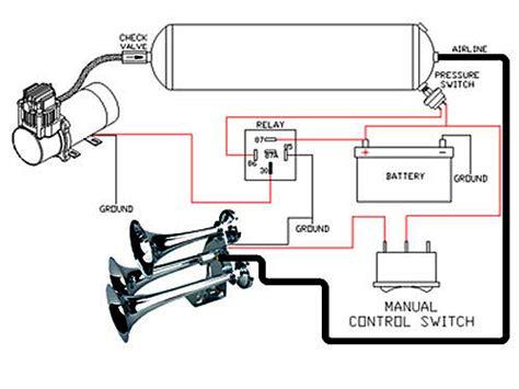 wiring diagram for car air horns wirdig readingrat net