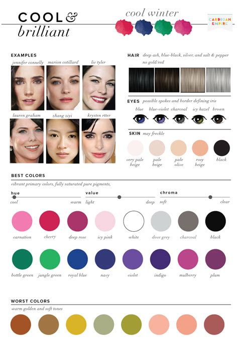 Palette Green All Seasons by Best Worst Colors For Winter Seasonal Color Analysis