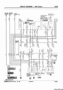 Wiring Diagram For Evoiii Ecu