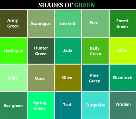 Green Color Chart