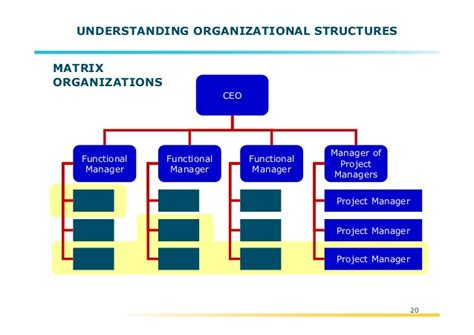 pmi project management model overview pmbok  edition