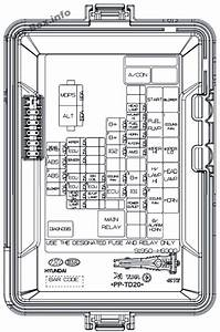 Fuse Box Diagram  U0026gt  Kia Rio  Yb  2018