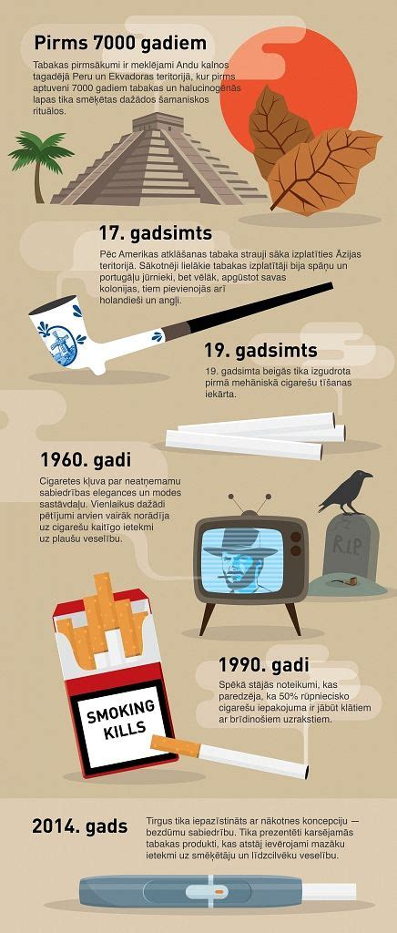 Tabakas bizness - no reklāmām mežonīgā kapitālisma stilā ...