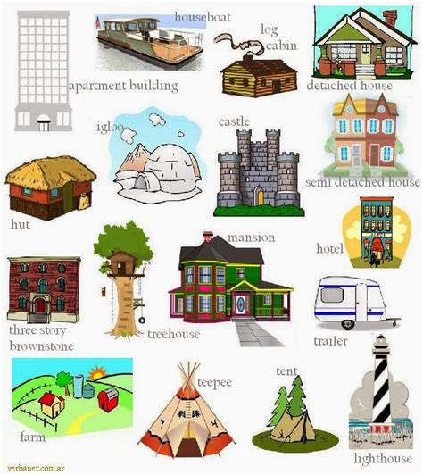 types of homes sonu academy chhotu s house text