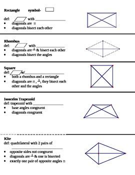 Properties Of Quadrilateral Foldable  Fast!!!! By Dynamic Math Tpt