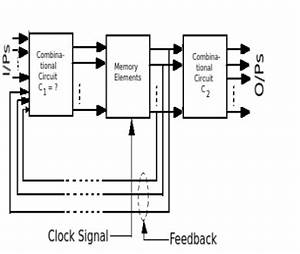 digital electronics test questions set 1 With picaxeprogrammingtestcircuitschematicpng