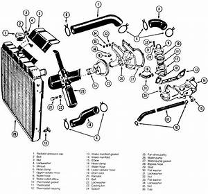 Mini Cooper Radiator Diagram Html