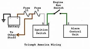 Speedie Ignition Problem