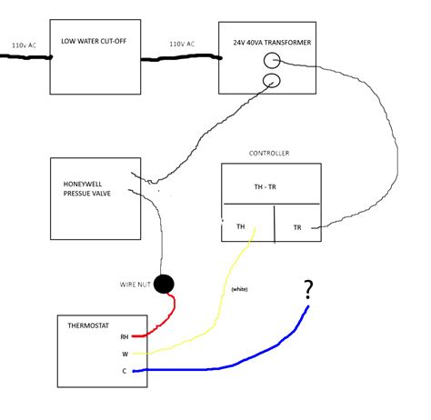 Wiring Where Connect Wire Old Furnace Diagram
