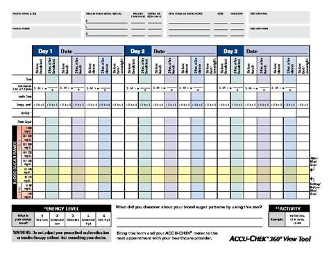 diabetic blood sugar chart accu chek aviva diabetes blood glucose monitoring care kit