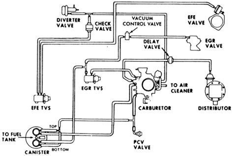 1985 Buick Lesabre Vacuum Diagram by Repair Guides
