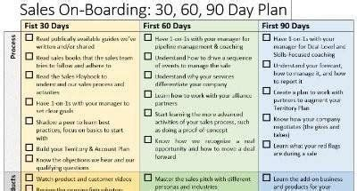 sales onboarding    day plan brian groth