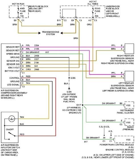 Gmc Envoy Radio Wiring Harness Diagram