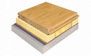 Dachboden Fußboden Verlegen : verlegearten holzdielen ~ Markanthonyermac.com Haus und Dekorationen