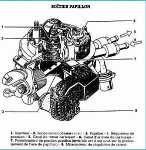Boitier Papillon Clio 2 : panne clio 1 essence 1 2 1993 m canique lectronique forum technique ~ Medecine-chirurgie-esthetiques.com Avis de Voitures