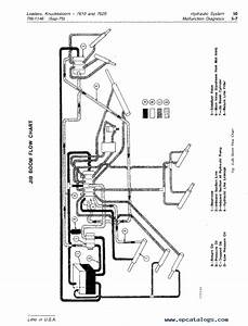 John Deere 7610 7620 Knuckleboom Loaders Tm1146 Pdf