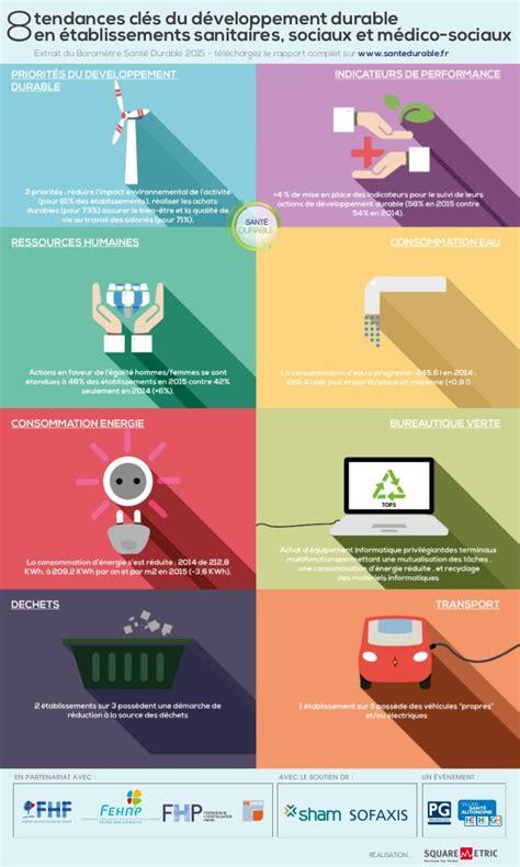 börse app barom 232 tre sant 233 durable 2015 infographie