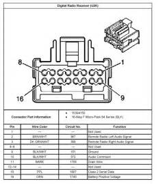 31 2005 Pontiac Grand Prix Radio Wiring Diagram
