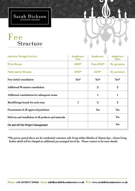 Superb Interior Designer Fees #10 Interior Design Price