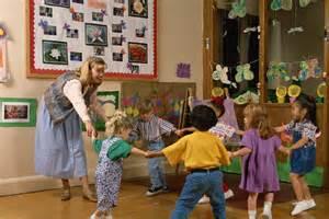classroom environment impacts behavior professional