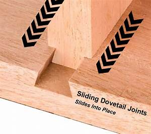 What Is A Dovetail Joint? Types of Dovetail Joinery