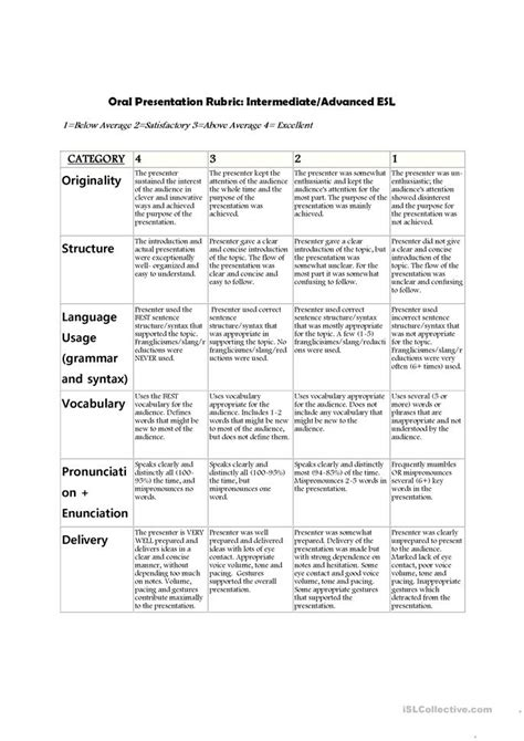 oral  rubric worksheet  esl printable