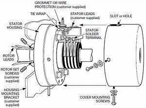Slip Ring Wiring Methods  Rpm Range And Operating