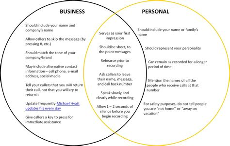 personal  business voicemail
