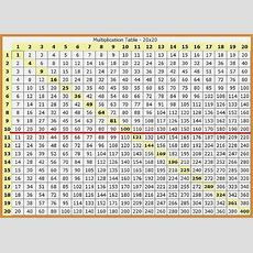 20 By 20 Multiplication Chart Printable Dailypollco