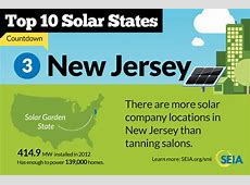 List of New Jersey Solar Incentives & Solar Industry Facts