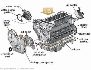 Volkswagen Passat Oil Pump Replacement Cost Estimate