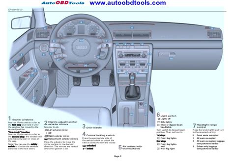 audi  quick reference guide diagram user manual