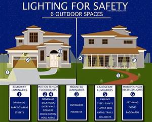 What Is Security Lighting  U0026 Why Is It Important