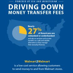Walmart Delivers Lowest Prices Ever For Domestic Money