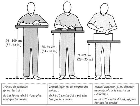 hauteur standard d un bureau hauteur standard plan de travail 2 photo hauteur d un plan de travail 18231 design