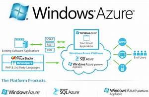 Microsoft launches Cloud Platform roadmap website and gets ...