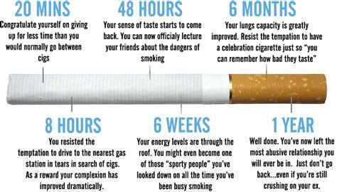 The Health Benefits Of A Smoke-free